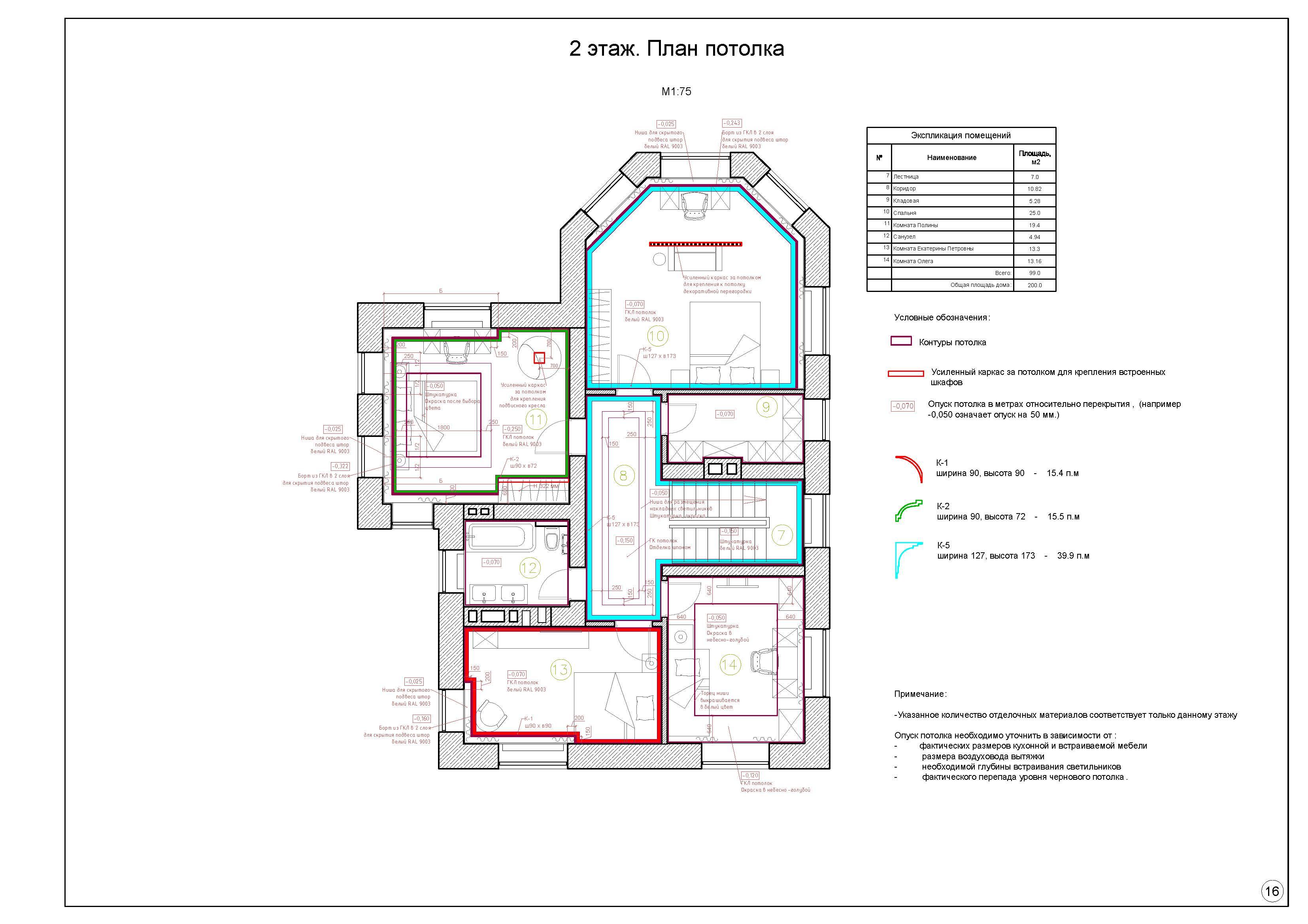 План для строителей