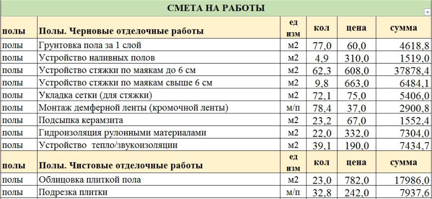 delnaya gazeta # 288 - PDF Document